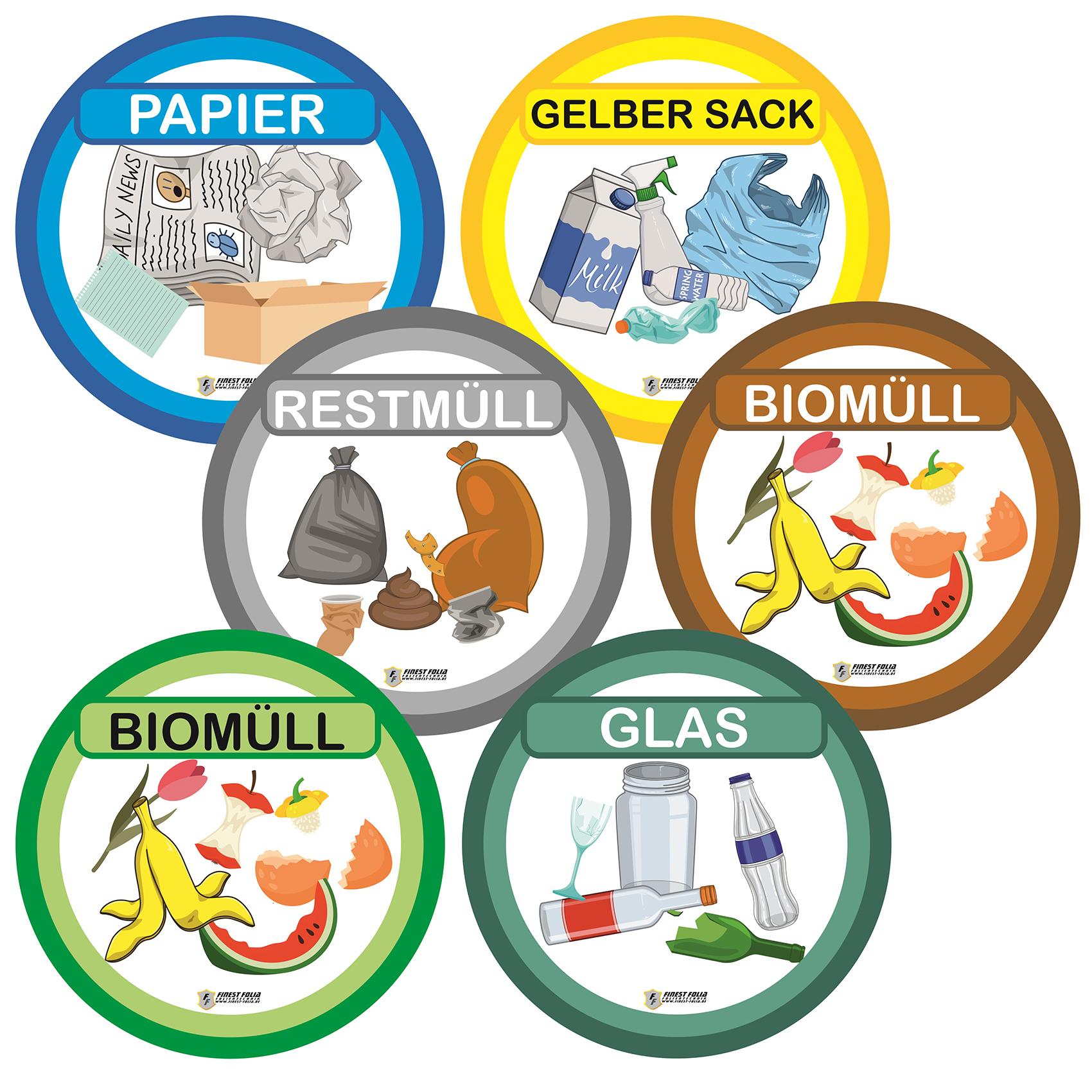 Details Zu 6er Set Runde Aufkleber Bunt Für Mülltrennung Mülltonne Abfalltonne Mülleimer V2